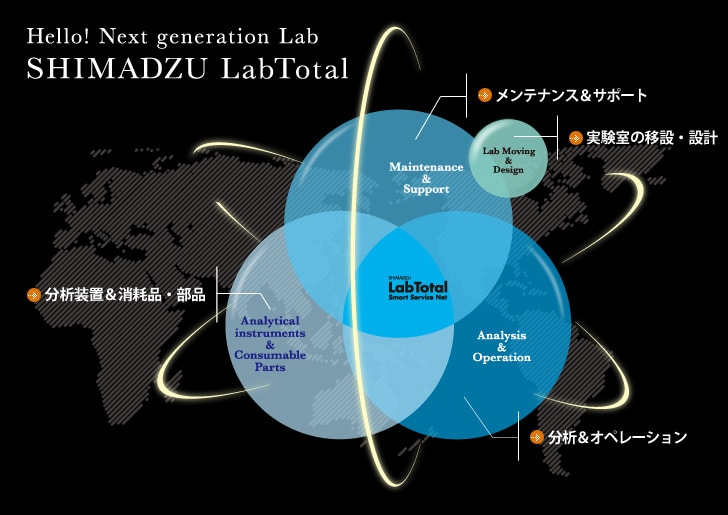 Hello! Next generation Lab SHIMADZU LabTotal